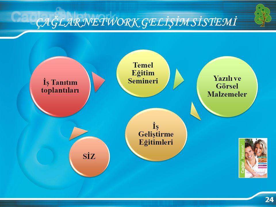 24 ÇAĞLAR NETWORK GELİŞİM SİSTEMİ İş Tanıtım toplantıları SİZ İş Geliştirme Eğitimleri Temel Eğitim Semineri Yazılı ve Görsel Malzemeler