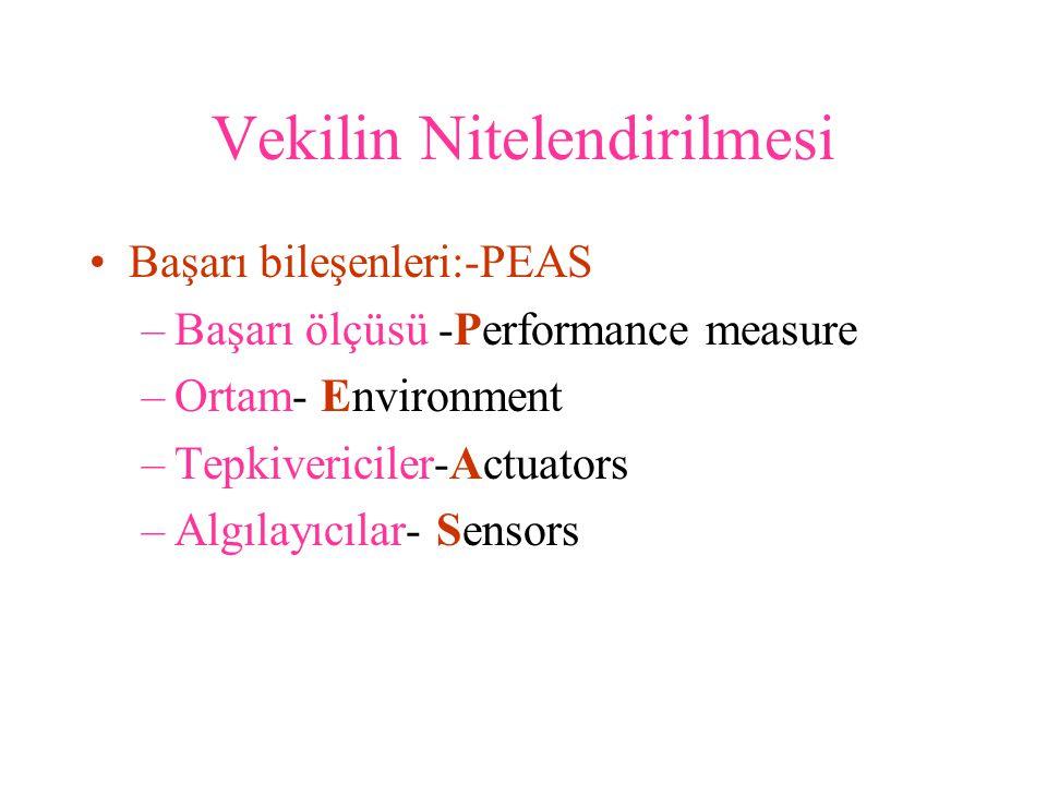 Vekilin Nitelendirilmesi Başarı bileşenleri:-PEAS –Başarı ölçüsü -Performance measure –Ortam- Environment –Tepkivericiler-Actuators –Algılayıcılar- Sensors