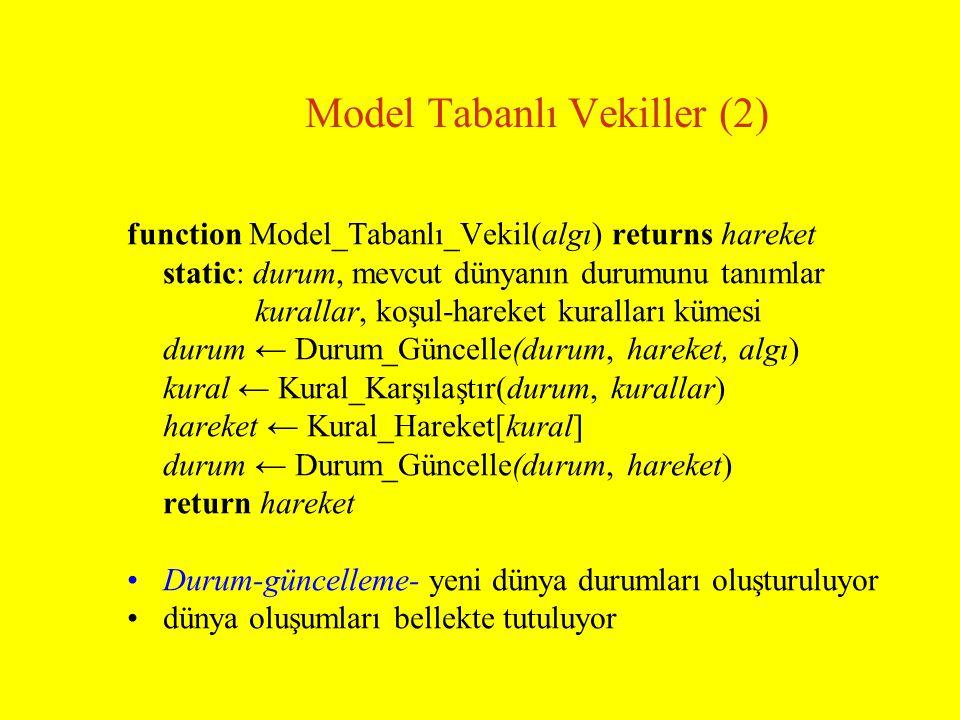 Model Tabanlı Vekiller (2) function Model_Tabanlı_Vekil(algı) returns hareket static: durum, mevcut dünyanın durumunu tanımlar kurallar, koşul-hareket kuralları kümesi durum ← Durum_Güncelle(durum, hareket, algı) kural ← Kural_Karşılaştır(durum, kurallar) hareket ← Kural_Hareket[kural] durum ← Durum_Güncelle(durum, hareket) return hareket Durum-güncelleme- yeni dünya durumları oluşturuluyor dünya oluşumları bellekte tutuluyor