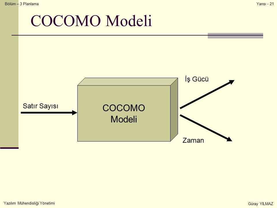 Bölüm – 3 Planlama Yazılım Mühendisliği Yönetimi Güray YILMAZ Yansı - 21 COCOMO Modeli COCOMO Modeli Satır Sayısı İş Gücü Zaman