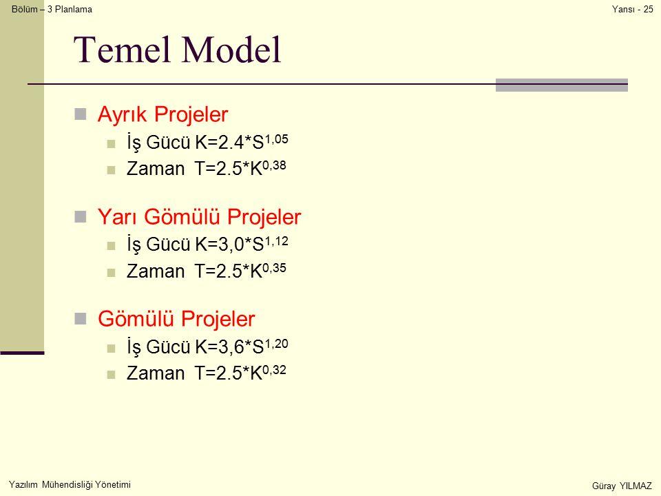 Bölüm – 3 Planlama Yazılım Mühendisliği Yönetimi Güray YILMAZ Yansı - 25 Temel Model Ayrık Projeler İş Gücü K=2.4*S 1,05 Zaman T=2.5*K 0,38 Yarı Gömülü Projeler İş Gücü K=3,0*S 1,12 Zaman T=2.5*K 0,35 Gömülü Projeler İş Gücü K=3,6*S 1,20 Zaman T=2.5*K 0,32