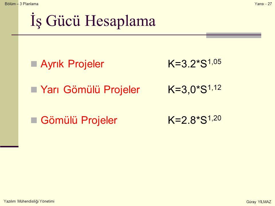 Bölüm – 3 Planlama Yazılım Mühendisliği Yönetimi Güray YILMAZ Yansı - 27 İş Gücü Hesaplama Ayrık Projeler K=3.2*S 1,05 Yarı Gömülü ProjelerK=3,0*S 1,12 Gömülü ProjelerK=2.8*S 1,20