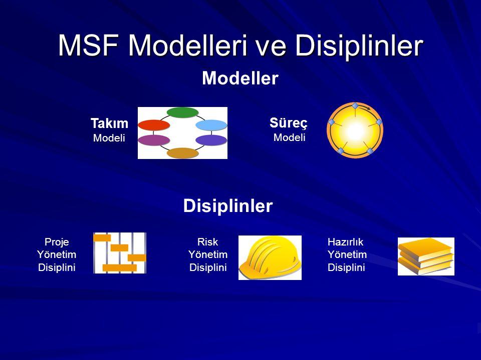 Risk Yönetim Disiplini Süreç Modeli Takım Modeli Proje Yönetim Disiplini Hazırlık Yönetim Disiplini MSF Modelleri ve Disiplinler Modeller Disiplinler