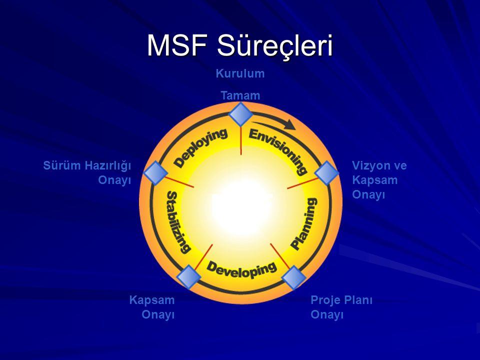 MSF Süreçleri Proje Planı Onayı Kapsam Onayı Sürüm Hazırlığı Onayı Kurulum Tamam Vizyon ve Kapsam Onayı MSF