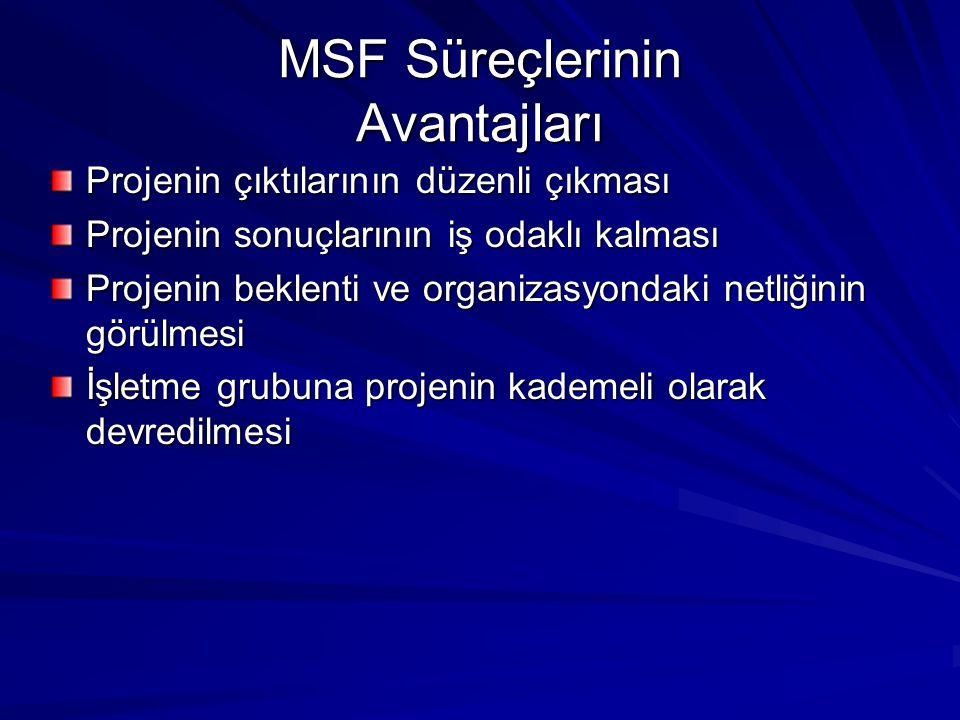 MSF Süreçlerinin Avantajları Projenin çıktılarının düzenli çıkması Projenin sonuçlarının iş odaklı kalması Projenin beklenti ve organizasyondaki netli