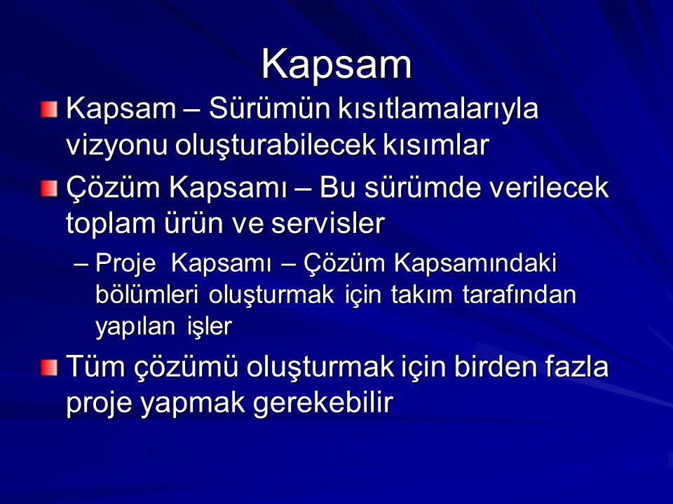 Kapsam Kapsam – Sürümün kısıtlamalarıyla vizyonu oluşturabilecek kısımlar Çözüm Kapsamı – Bu sürümde verilecek toplam ürün ve servisler –Proje Kapsamı