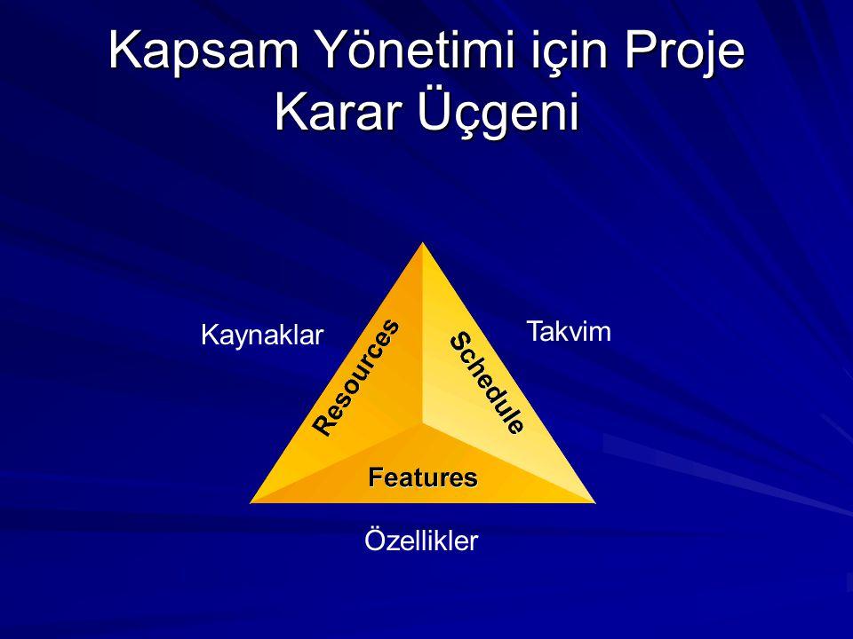 Kapsam Yönetimi için Proje Karar Üçgeni Kaynaklar Takvim Özellikler