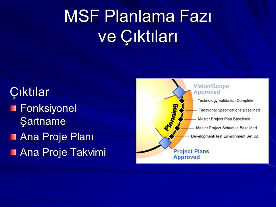 MSF Planlama Fazı ve Çıktıları Çıktılar Fonksiyonel Şartname Ana Proje Planı Ana Proje Takvimi