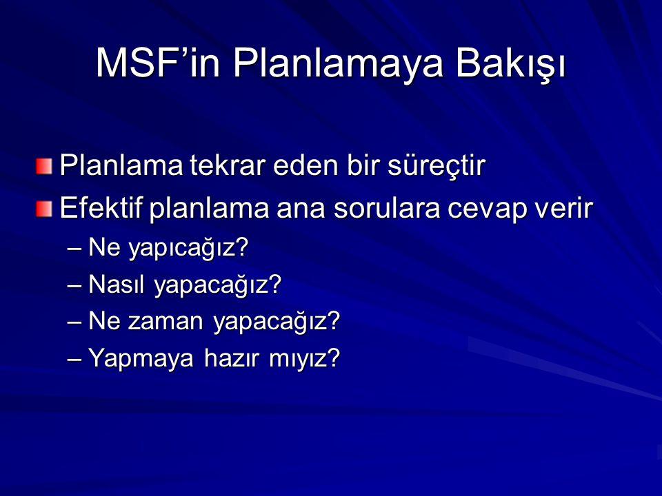 MSF'in Planlamaya Bakışı Planlama tekrar eden bir süreçtir Efektif planlama ana sorulara cevap verir –Ne yapıcağız? –Nasıl yapacağız? –Ne zaman yapaca