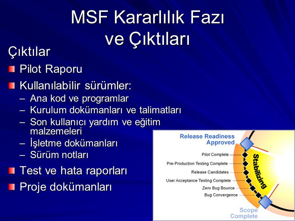 MSF Kararlılık Fazı ve Çıktıları Çıktılar Pilot Raporu Kullanılabilir sürümler: –Ana kod ve programlar –Kurulum dokümanları ve talimatları –Son kullan