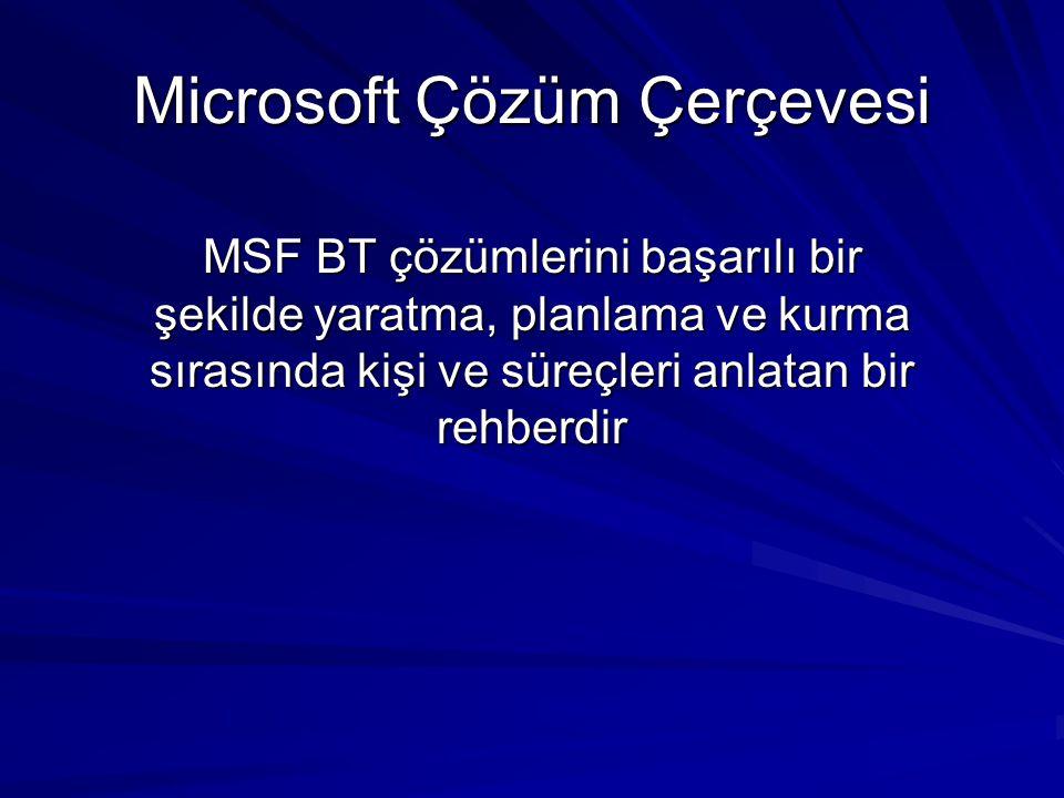 Microsoft Çözüm Çerçevesi MSF BT çözümlerini başarılı bir şekilde yaratma, planlama ve kurma sırasında kişi ve süreçleri anlatan bir rehberdir