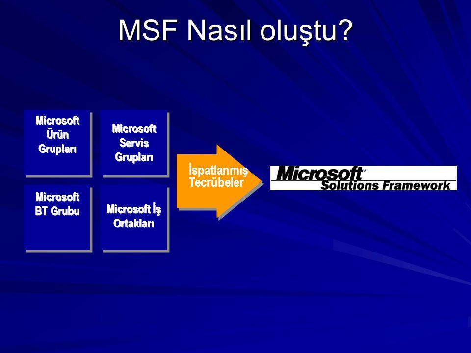 MSF Nasıl oluştu? Microsoft Ürün Grupları Microsoft BT Grubu Microsoft BT Grubu Microsoft Servis Grupları Microsoft İş Ortakları İspatlanmış Tecrübele