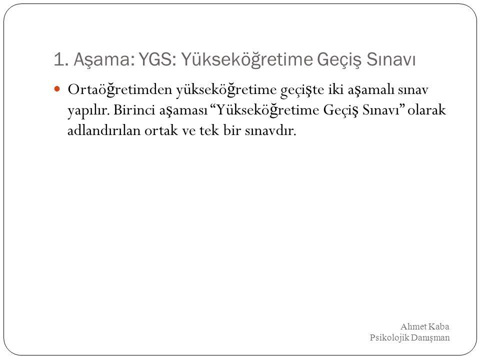 YGS'nin testleri ve ilgili dersler Ahmet Kaba Psikolojik Danışman 4) Fen Bilimleri Fizik-1 Kimya-1 Biyoloji (Soru sayısının 40-45 olması beklenmektedir.)