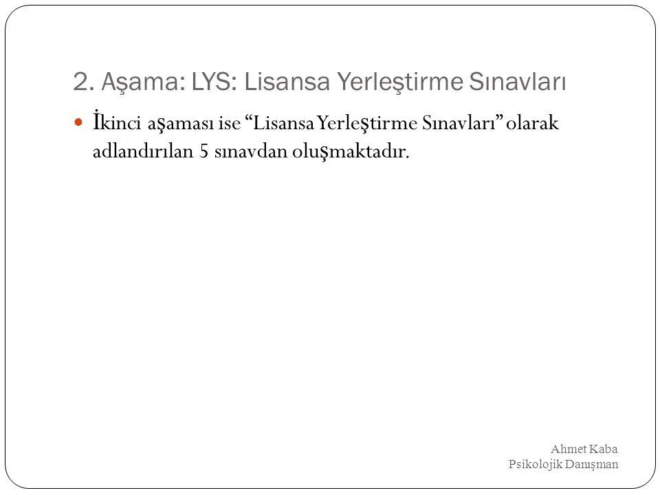 TS= Sözel Öğrencilerinin Gireceği LYSler Ahmet Kaba Psikolojik Danışman 3) Türk Dili ve Edebiyatı, Co ğ rafya-1 Sınavı (LYS 3) 4) Sosyal Bilimler (Tarih, Co ğ rafya-2, Felsefe Grubu) Sınavı (LYS 4) İ lgili dersler: 1.