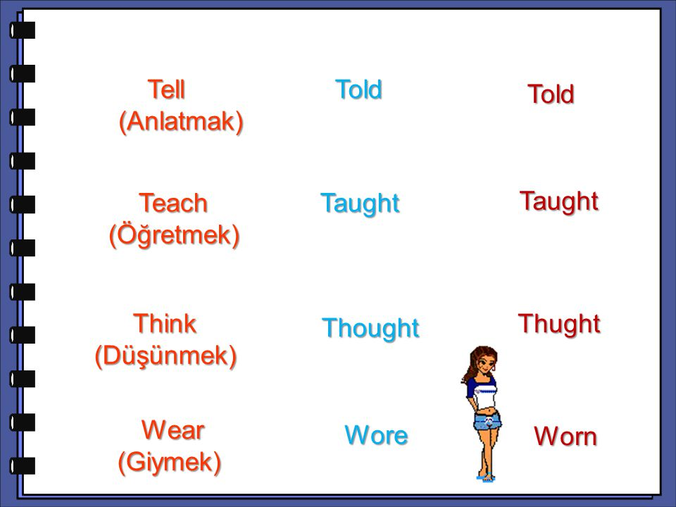 Taught Think (Düşünmek) Thught Wear (Giymek) Wear (Giymek) Wore Worn Tell (Anlatmak) Tell (Anlatmak) Told Told Told Teach (Öğretmek) Taught Taught Thought