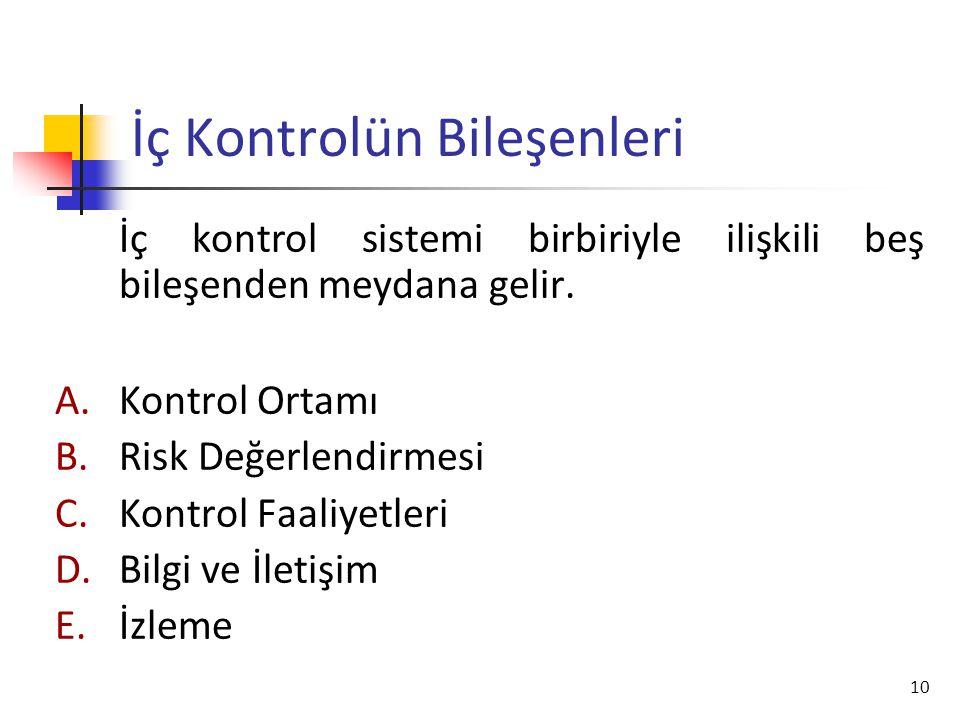 10 İç Kontrolün Bileşenleri İç kontrol sistemi birbiriyle ilişkili beş bileşenden meydana gelir. A.Kontrol Ortamı B.Risk Değerlendirmesi C.Kontrol Faa