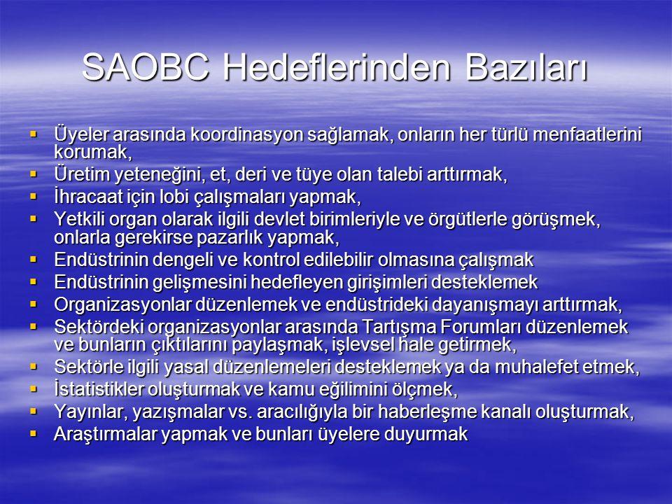 SAOBC Hedeflerinden Bazıları  Üyeler arasında koordinasyon sağlamak, onların her türlü menfaatlerini korumak,  Üretim yeteneğini, et, deri ve tüye olan talebi arttırmak,  İhracaat için lobi çalışmaları yapmak,  Yetkili organ olarak ilgili devlet birimleriyle ve örgütlerle görüşmek, onlarla gerekirse pazarlık yapmak,  Endüstrinin dengeli ve kontrol edilebilir olmasına çalışmak  Endüstrinin gelişmesini hedefleyen girişimleri desteklemek  Organizasyonlar düzenlemek ve endüstrideki dayanışmayı arttırmak,  Sektördeki organizasyonlar arasında Tartışma Forumları düzenlemek ve bunların çıktılarını paylaşmak, işlevsel hale getirmek,  Sektörle ilgili yasal düzenlemeleri desteklemek ya da muhalefet etmek,  İstatistikler oluşturmak ve kamu eğilimini ölçmek,  Yayınlar, yazışmalar vs.