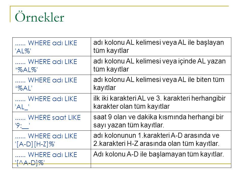 Örnekler...... WHERE adı LIKE AL% adı kolonu AL kelimesi veya AL ile başlayan tüm kayıtlar......