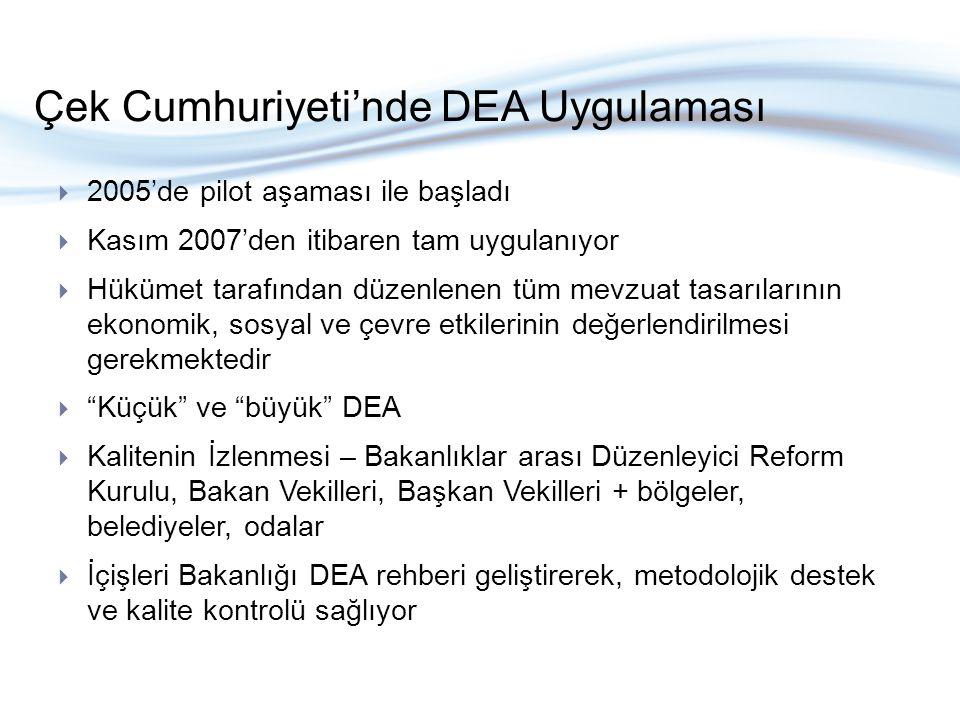 Çek Cumhuriyeti'nde DEA Uygulaması  2005'de pilot aşaması ile başladı  Kasım 2007'den itibaren tam uygulanıyor  Hükümet tarafından düzenlenen tüm mevzuat tasarılarının ekonomik, sosyal ve çevre etkilerinin değerlendirilmesi gerekmektedir  Küçük ve büyük DEA  Kalitenin İzlenmesi – Bakanlıklar arası Düzenleyici Reform Kurulu, Bakan Vekilleri, Başkan Vekilleri + bölgeler, belediyeler, odalar  İçişleri Bakanlığı DEA rehberi geliştirerek, metodolojik destek ve kalite kontrolü sağlıyor