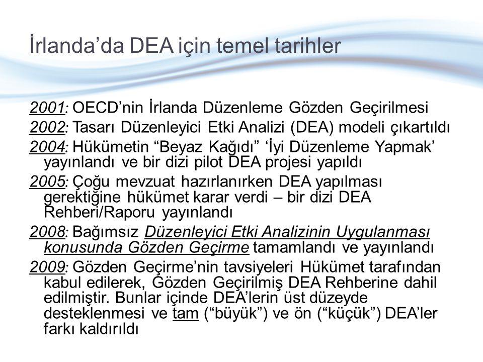 İrlanda'da DEA için temel tarihler 2001 : OECD'nin İrlanda Düzenleme Gözden Geçirilmesi 2002 : Tasarı Düzenleyici Etki Analizi (DEA) modeli çıkartıldı 2004 : Hükümetin Beyaz Kağıdı 'İyi Düzenleme Yapmak' yayınlandı ve bir dizi pilot DEA projesi yapıldı 2005 : Çoğu mevzuat hazırlanırken DEA yapılması gerektiğine hükümet karar verdi – bir dizi DEA Rehberi/Raporu yayınlandı 2008 : Bağımsız Düzenleyici Etki Analizinin Uygulanması konusunda Gözden Geçirme tamamlandı ve yayınlandı 2009 : Gözden Geçirme'nin tavsiyeleri Hükümet tarafından kabul edilerek, Gözden Geçirilmiş DEA Rehberine dahil edilmiştir.