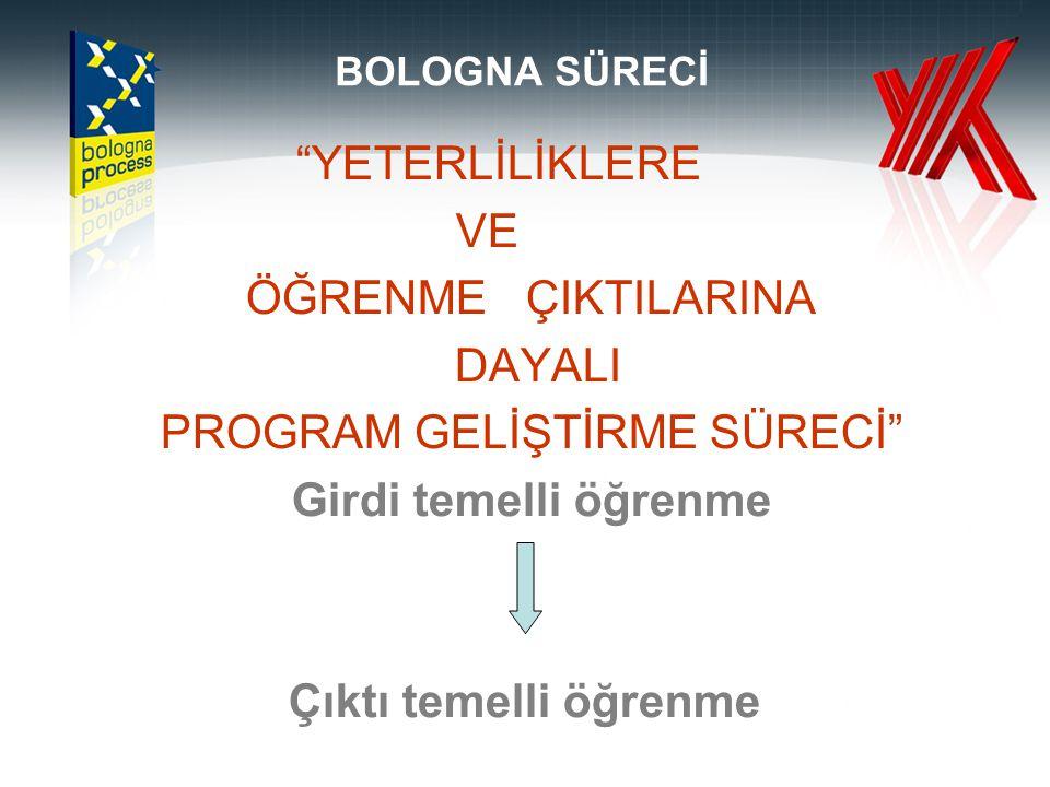 İlginiz İ ç in Teşekk ü r Ederim … Faydalı adresler:  YÖK Bologna web sayfası: http:// www.yok.gov.trwww.yok.gov.tr  Bologna Süreci resmi web sayfası: http://www.ehea.info/ http://www.ehea.info/