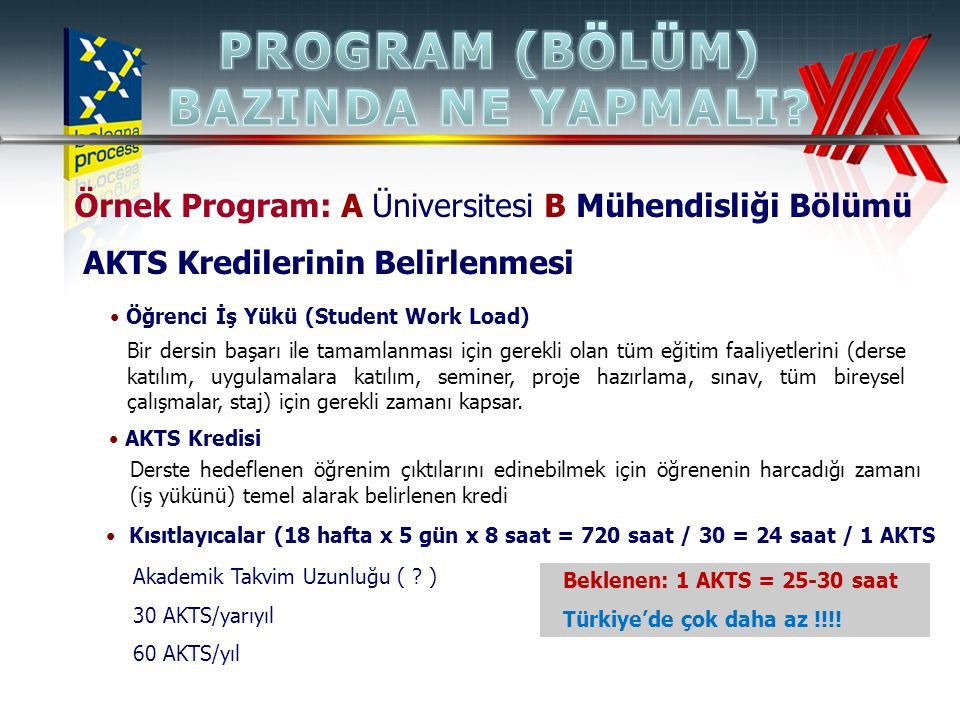 Örnek Program: A Üniversitesi B Mühendisliği Bölümü AKTS Kredilerinin Belirlenmesi Öğrenci İş Yükü (Student Work Load) Bir dersin başarı ile tamamlanm