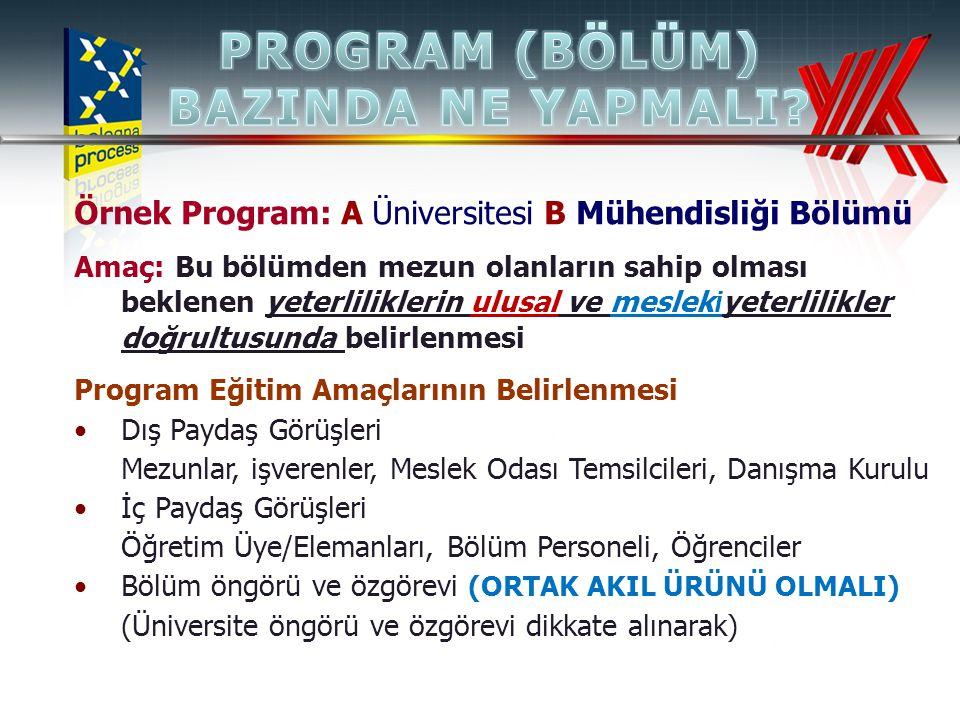 Örnek Program: A Üniversitesi B Mühendisliği Bölümü Amaç: Bu bölümden mezun olanların sahip olması beklenen yeterliliklerin ulusal ve meslek i yeterli