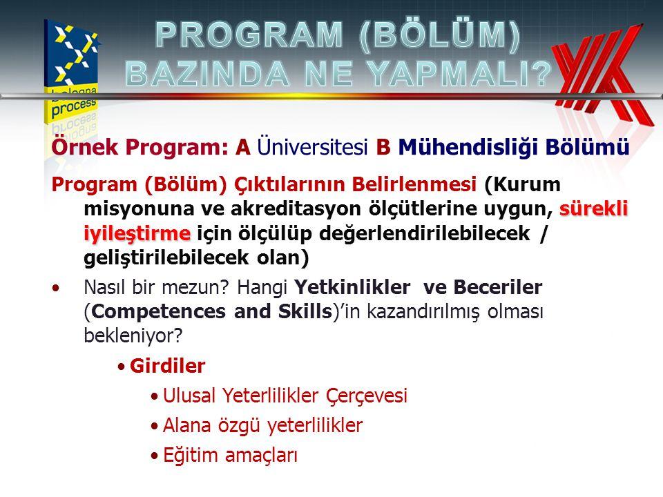 Örnek Program: A Üniversitesi B Mühendisliği Bölümü sürekli iyileştirme Program (Bölüm) Çıktılarının Belirlenmesi (Kurum misyonuna ve akreditasyon ölç