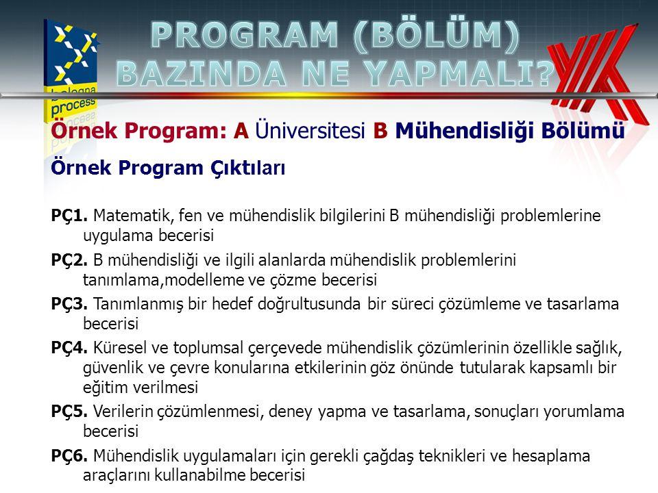 Örnek Program: A Üniversitesi B Mühendisliği Bölümü Örnek Program Çıktı ları PÇ1. Matematik, fen ve mühendislik bilgilerini B mühendisliği problemleri