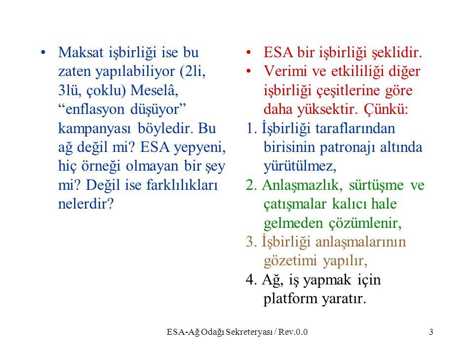 ESA-Ağ Odağı Sekreteryası / Rev.0.04 Yönetimin temel ilkesi tek başlılıktır.