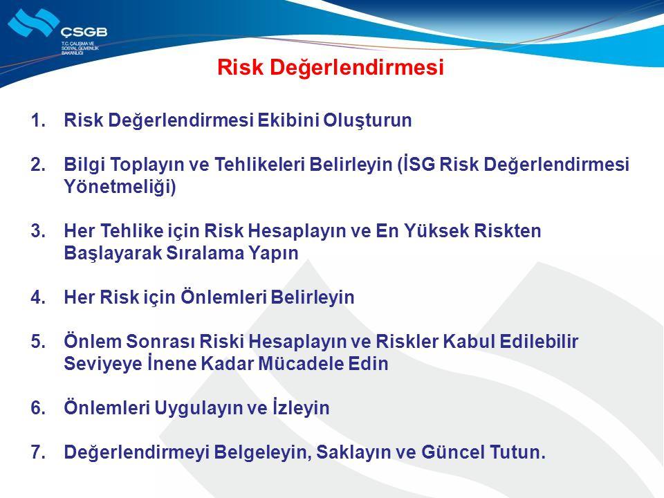 1.Risk Değerlendirmesi Ekibini Oluşturun 2.Bilgi Toplayın ve Tehlikeleri Belirleyin (İSG Risk Değerlendirmesi Yönetmeliği) 3.Her Tehlike için Risk Hes