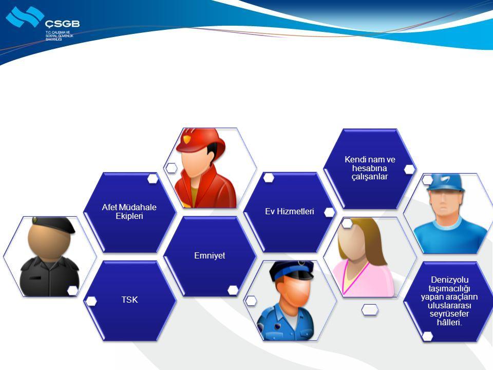 TSKEmniyet Afet Müdahale Ekipleri Ev Hizmetleri Kendi nam ve hesabına çalışanlar Denizyolu taşımacılığı yapan araçların uluslararası seyrüsefer hâller