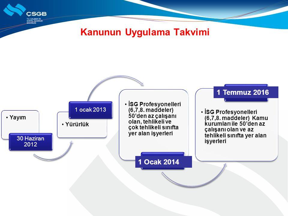 Kanunun Uygulama Takvimi Yayım 30 Haziran 2012 Yürürlük 1 ocak 2013 İSG Profesyonelleri (6,7,8. maddeler) 50'den az çalışanı olan, tehlikeli ve çok te
