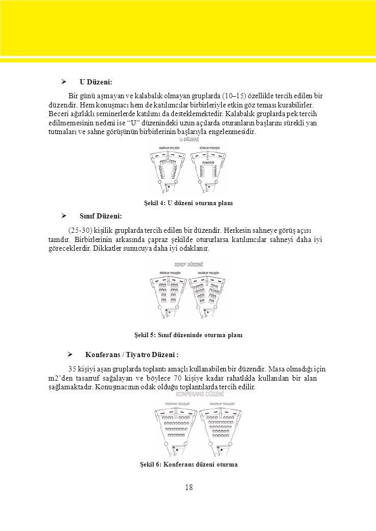  U Düzeni: Bir günü aşmayan ve kalabalık olmayan gruplarda (10–15) özellikle tercih edilen bir düzendir. Hem konuşmacı hem de katılımcılar birbirleri