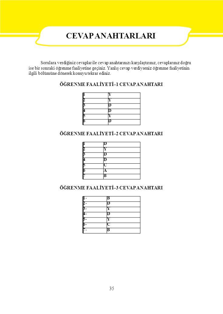 1D 2Y 3D 4D 5C 6A 7B 1-B 2-D 3-Y 4-D 5-Y 6-C 7-B 1Y 2Y 3D 4D 5Y 6D 35 CEVAP ANAHTARLARI Sorulara verdiğiniz cevaplar ile cevap anahtarınızı karşılaştı