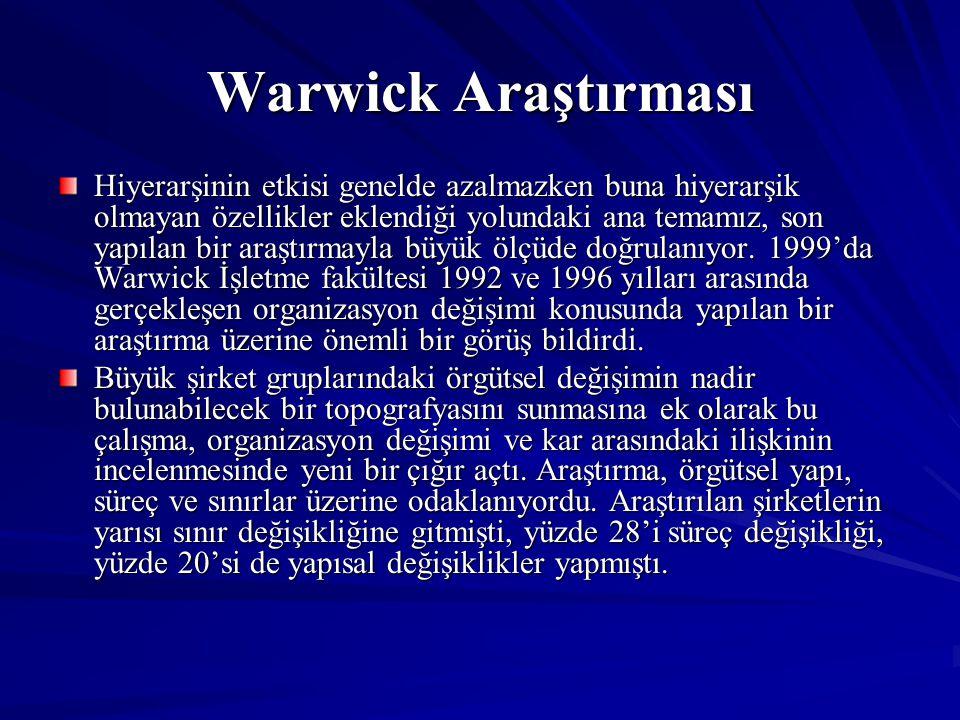 Warwick Araştırması Hiyerarşinin etkisi genelde azalmazken buna hiyerarşik olmayan özellikler eklendiği yolundaki ana temamız, son yapılan bir araştır