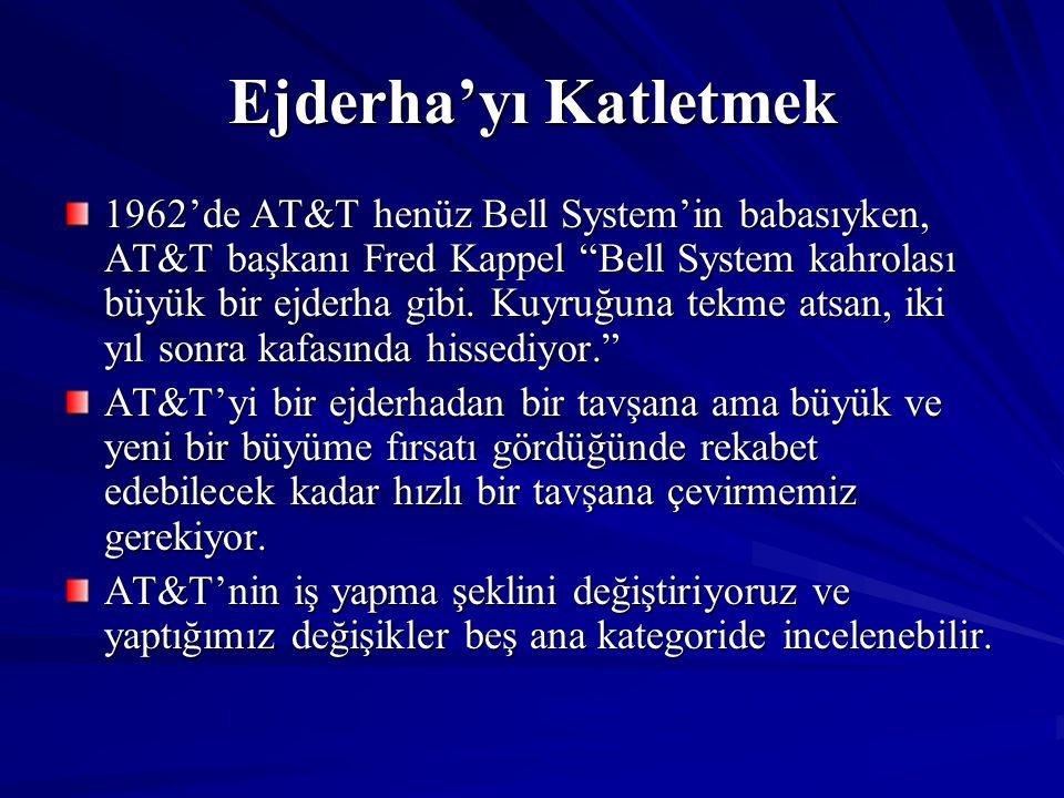 """Ejderha'yı Katletmek 1962'de AT&T henüz Bell System'in babasıyken, AT&T başkanı Fred Kappel """"Bell System kahrolası büyük bir ejderha gibi. Kuyruğuna t"""