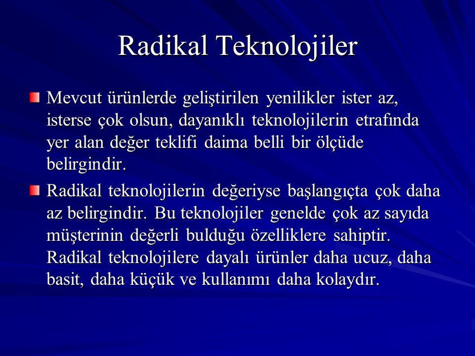 Radikal Teknolojiler Mevcut ürünlerde geliştirilen yenilikler ister az, isterse çok olsun, dayanıklı teknolojilerin etrafında yer alan değer teklifi d