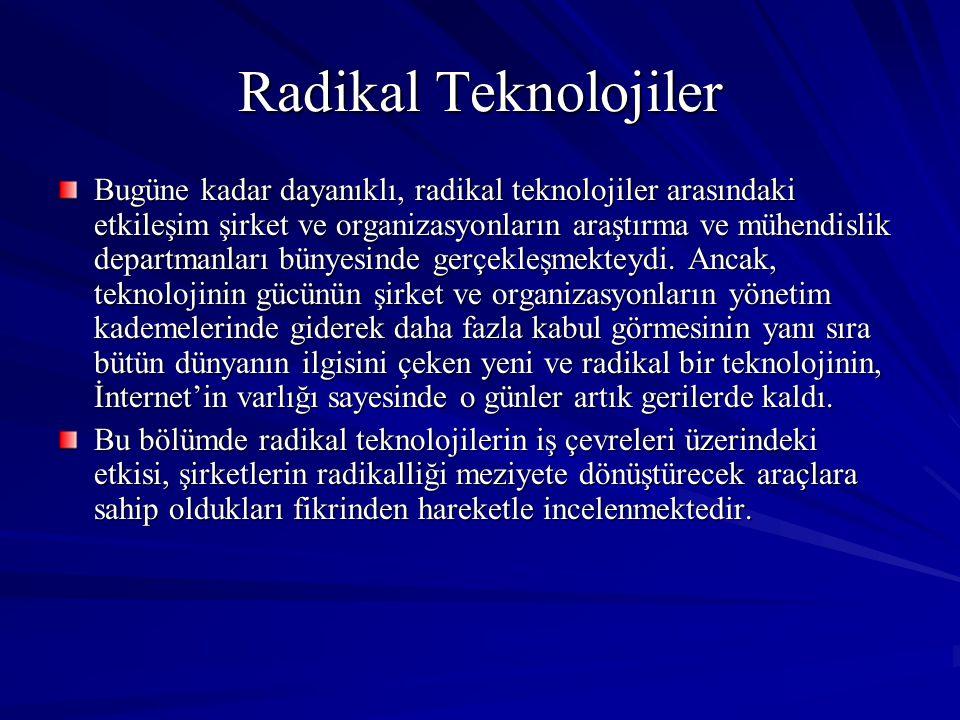 Radikal Teknolojiler Bugüne kadar dayanıklı, radikal teknolojiler arasındaki etkileşim şirket ve organizasyonların araştırma ve mühendislik departmanl