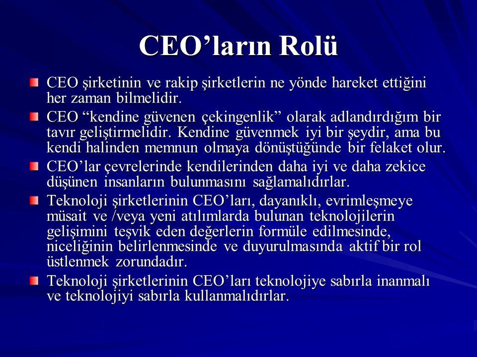 """CEO'ların Rolü CEO şirketinin ve rakip şirketlerin ne yönde hareket ettiğini her zaman bilmelidir. CEO """"kendine güvenen çekingenlik"""" olarak adlandırdı"""