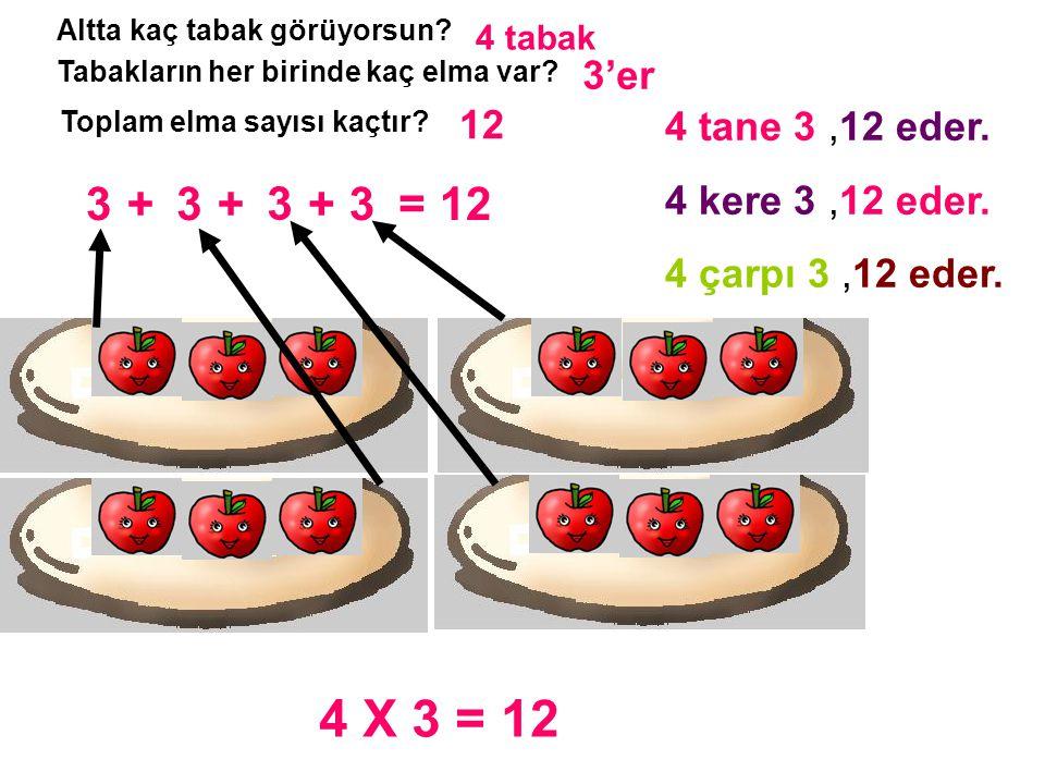 Altta kaç tabak görüyorsun.Tabakların her birinde kaç elma var.