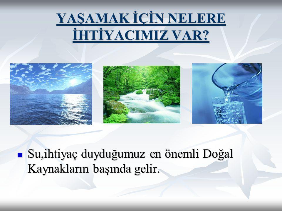 YAŞAMAK İÇİN NELERE İHTİYACIMIZ VAR? Su,ihtiyaç duyduğumuz en önemli Doğal Kaynakların başında gelir. Su,ihtiyaç duyduğumuz en önemli Doğal Kaynakları