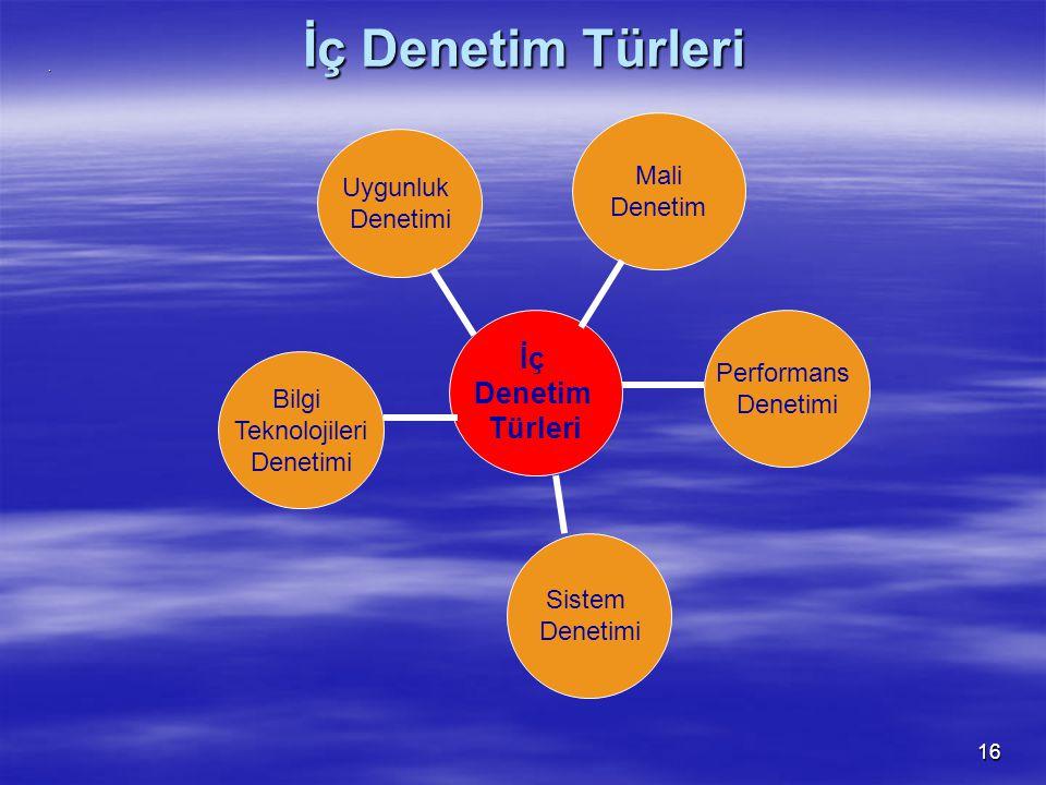 16 İç Denetim Türleri. İç Denetim Türleri Bilgi Teknolojileri Denetimi Uygunluk Denetimi Mali Denetim Performans Denetimi Sistem Denetimi