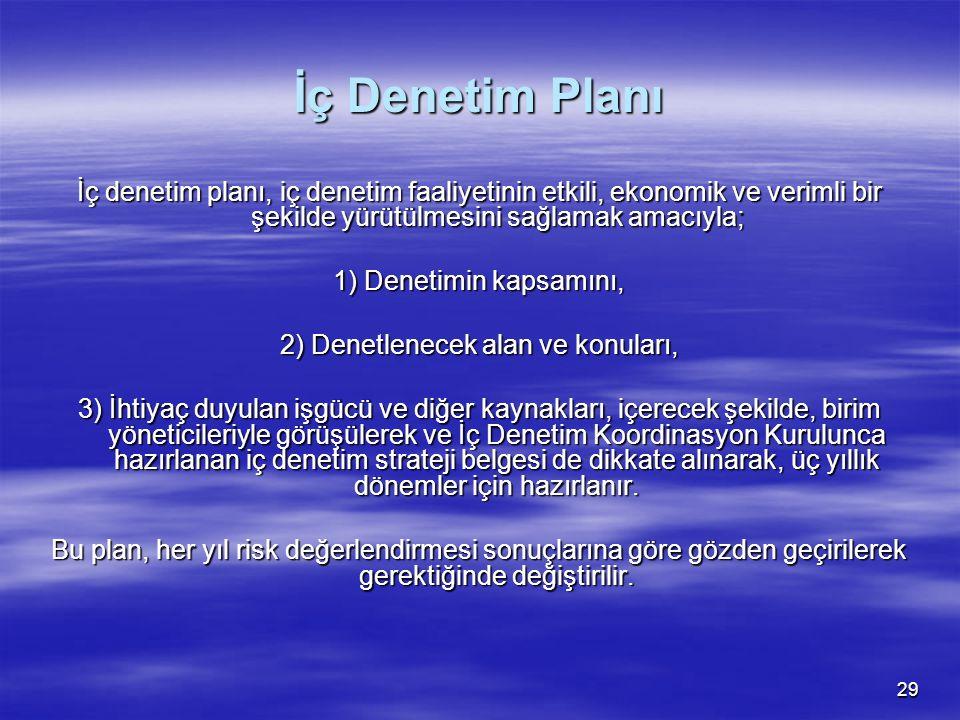 29 İç Denetim Planı İç denetim planı, iç denetim faaliyetinin etkili, ekonomik ve verimli bir şekilde yürütülmesini sağlamak amacıyla; 1) Denetimin ka
