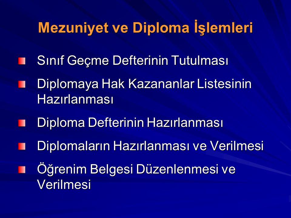 Mezuniyet ve Diploma İşlemleri Sınıf Geçme Defterinin Tutulması Diplomaya Hak Kazananlar Listesinin Hazırlanması Diploma Defterinin Hazırlanması Diplomaların Hazırlanması ve Verilmesi Öğrenim Belgesi Düzenlenmesi ve Verilmesi