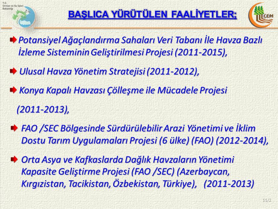 11/2 Potansiyel Ağaçlandırma Sahaları Veri Tabanı İle Havza Bazlı İzleme Sisteminin Geliştirilmesi Projesi(2011-2015), Potansiyel Ağaçlandırma Sahaları Veri Tabanı İle Havza Bazlı İzleme Sisteminin Geliştirilmesi Projesi (2011-2015), Ulusal Havza Yönetim Stratejisi (2011-2012), Ulusal Havza Yönetim Stratejisi (2011-2012), Konya Kapalı Havzası Çölleşme ile Mücadele Projesi Konya Kapalı Havzası Çölleşme ile Mücadele Projesi (2011-2013), (2011-2013), FAO /SEC Bölgesinde Sürdürülebilir Arazi Yönetimi ve İklim Dostu Tarım Uygulamaları Projesi (6 ülke) (FAO) (2012-2014), Orta Asya ve Kafkaslarda Dağlık Havzaların Yönetimi Kapasite Geliştirme Projesi (FAO /SEC) (Azerbaycan, Kırgızistan, Tacikistan, Özbekistan, Türkiye), (2011-2013)
