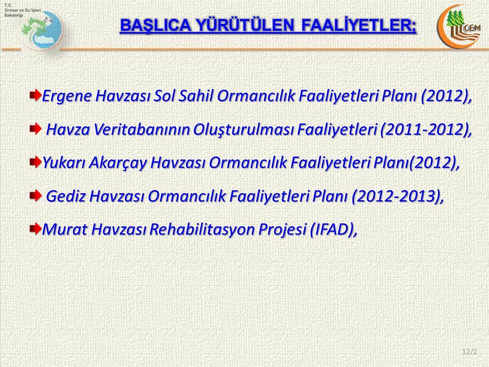 12/2 Ergene Havzası Sol Sahil Ormancılık Faaliyetleri Planı (2012), Havza Veritabanının Oluşturulması Faaliyetleri (2011-2012), Yukarı Akarçay Havzası Ormancılık Faaliyetleri Planı(2012), Gediz Havzası Ormancılık Faaliyetleri Planı (2012-2013), Gediz Havzası Ormancılık Faaliyetleri Planı (2012-2013), Murat Havzası Rehabilitasyon Projesi (IFAD),