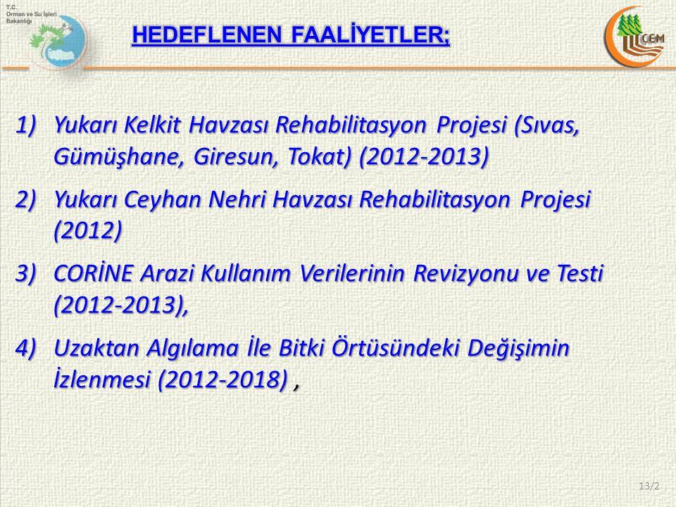 13/2 1)Yukarı Kelkit Havzası Rehabilitasyon Projesi (Sıvas, Gümüşhane, Giresun, Tokat) (2012-2013) 2)Yukarı Ceyhan Nehri Havzası Rehabilitasyon Projesi (2012) 3)CORİNE Arazi Kullanım Verilerinin Revizyonu ve Testi (2012-2013), 4)Uzaktan Algılama İle Bitki Örtüsündeki Değişimin İzlenmesi (2012-2018),