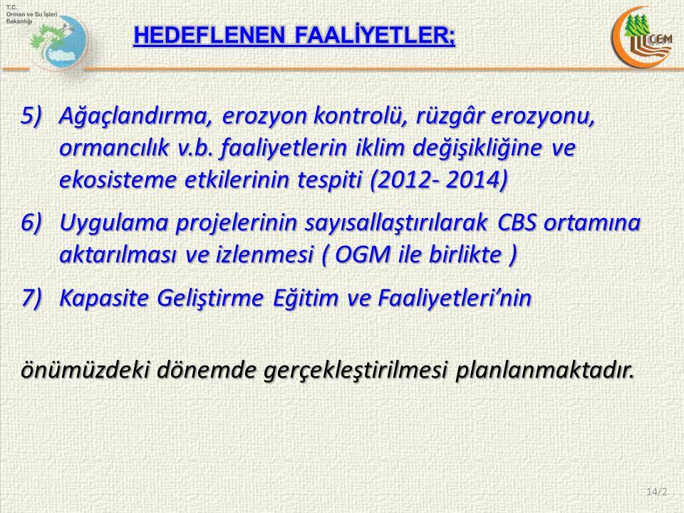 14/2 5)Ağaçlandırma, erozyon kontrolü, rüzgâr erozyonu, ormancılık v.b.