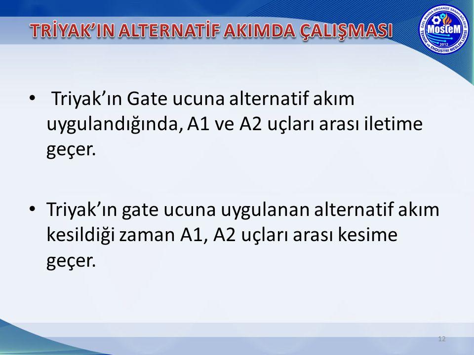 Triyak'ın Gate ucuna alternatif akım uygulandığında, A1 ve A2 uçları arası iletime geçer. Triyak'ın gate ucuna uygulanan alternatif akım kesildiği zam